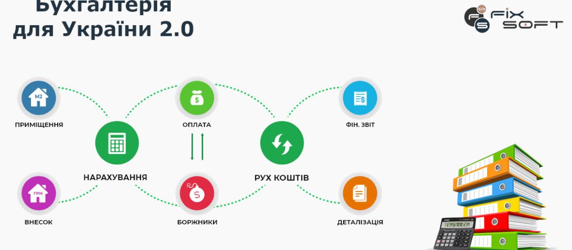 """Припинення підтримки редакції 2.0 програми """"Бухгалтерія для України"""""""